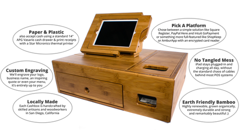 The Cashbox iPad POS Square
